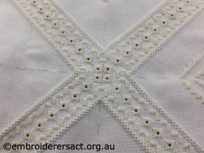 Schwalm Embroidery Embroiderers Guild Act