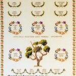 Cross stitch family tree
